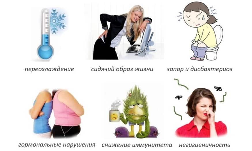 Пиелонефрит у женщин симптомы и лечение препараты